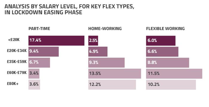 flexible jobs index